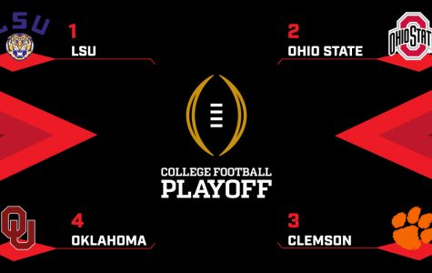 College Football Playoffs Should Be Expanded
